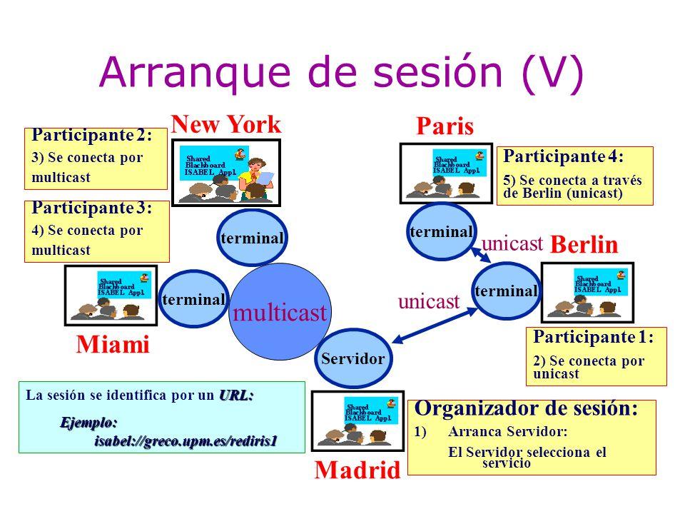 terminal unicast New York Miami Madrid Paris Berlin Organizador de sesión: 1)Arranca Servidor: El Servidor selecciona el servicio URL: La sesión se identifica por un URL: Ejemplo: isabel://greco.upm.es/rediris1 Arranque de sesión (V) terminal Participante 4: 5) Se conecta a través de Berlin (unicast) Servidor multicast terminal Participante 3: 4) Se conecta por multicast Participante 2: 3) Se conecta por multicast Participante 1: 2) Se conecta por unicast unicast