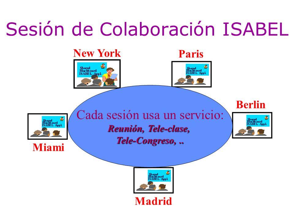 Sesión de Colaboración ISABEL New York Miami Madrid Paris Berlin Cada sesión usa un servicio: Reunión, Tele-clase, Tele-Congreso,..
