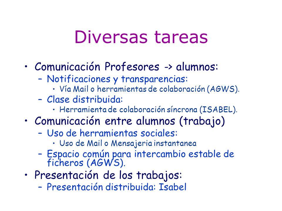 Diversas tareas Comunicación Profesores -> alumnos: –Notificaciones y transparencias: Vía Mail o herramientas de colaboración (AGWS). –Clase distribui