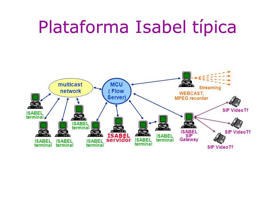 ISABEL terminal ISABEL terminal ISABEL servidor ISABEL terminal WEBCAST, MPEG recorder ISABEL SIP Gateway ISABEL terminal MCU ( Flow Server) ISABEL te