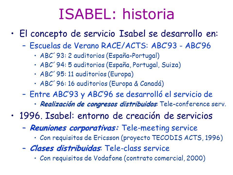 ISABEL: historia El concepto de servicio Isabel se desarrollo en: –Escuelas de Verano RACE/ACTS: ABC93 - ABC96 ABC´93: 2 auditorios (España-Portugal)