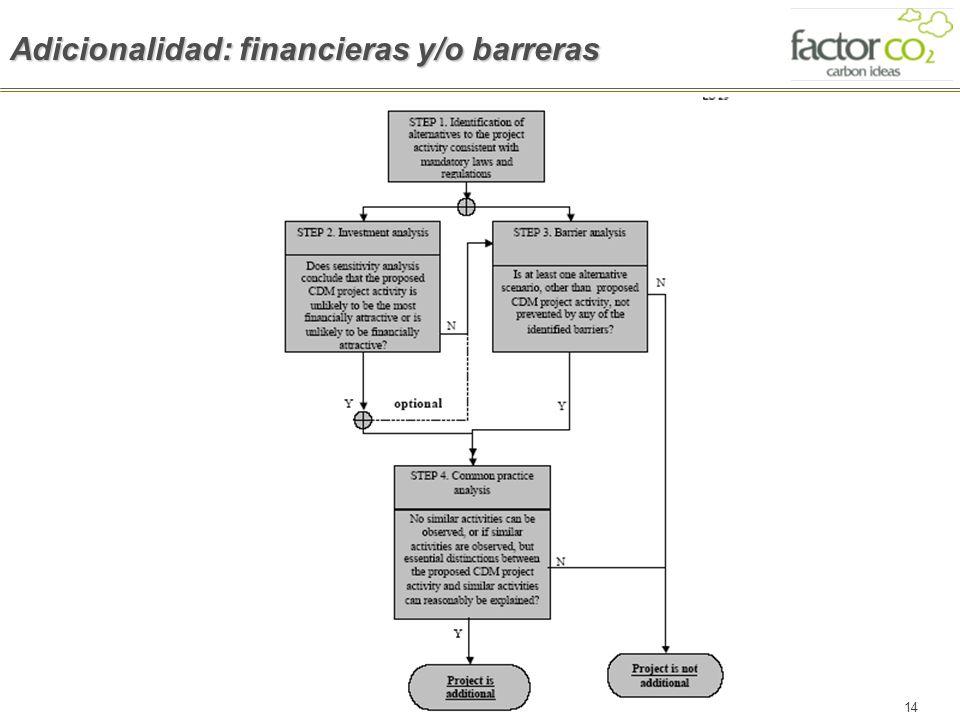 14 Adicionalidad: financieras y/o barreras