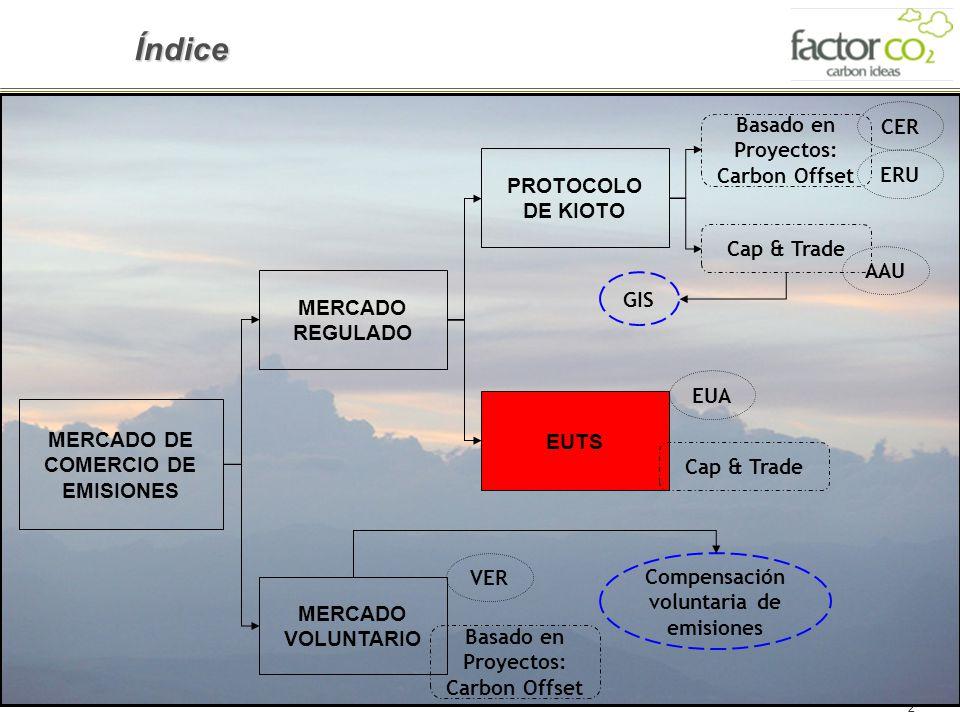 2 Índice MERCADO DE COMERCIO DE EMISIONES MERCADO VOLUNTARIO MERCADO REGULADO EUTS PROTOCOLO DE KIOTO VER Basado en Proyectos: Carbon Offset EUA ERU C
