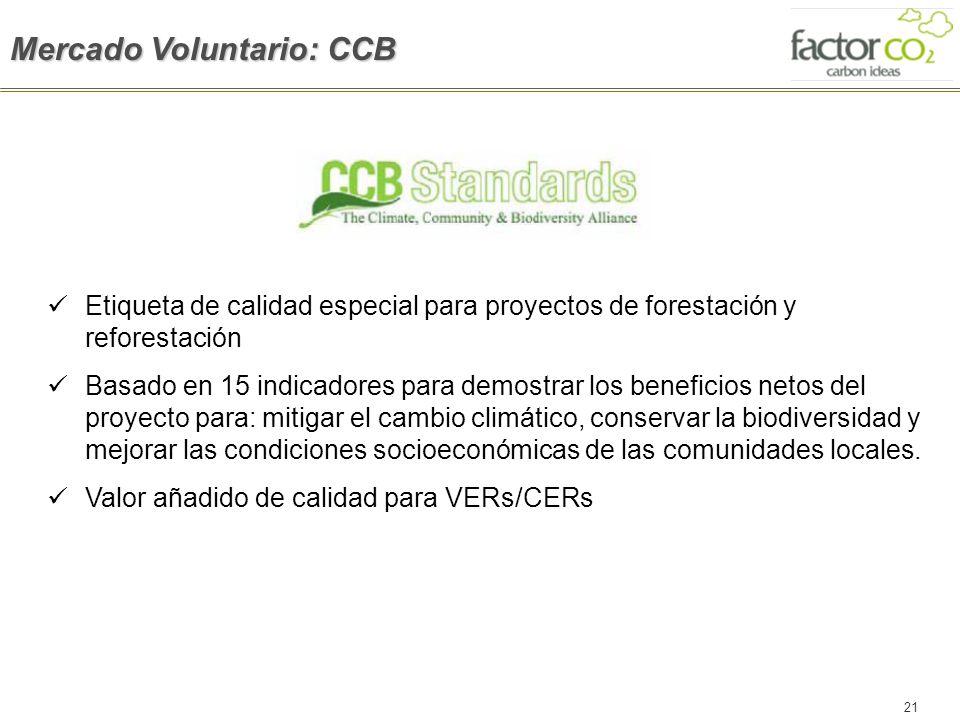 21 Mercado Voluntario: CCB Etiqueta de calidad especial para proyectos de forestación y reforestación Basado en 15 indicadores para demostrar los bene