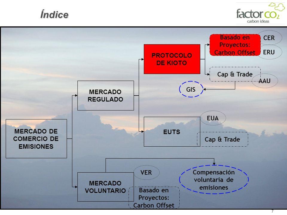 7 Índice MERCADO DE COMERCIO DE EMISIONES MERCADO VOLUNTARIO MERCADO REGULADO EUTS PROTOCOLO DE KIOTO VER Basado en Proyectos: Carbon Offset EUA ERU C