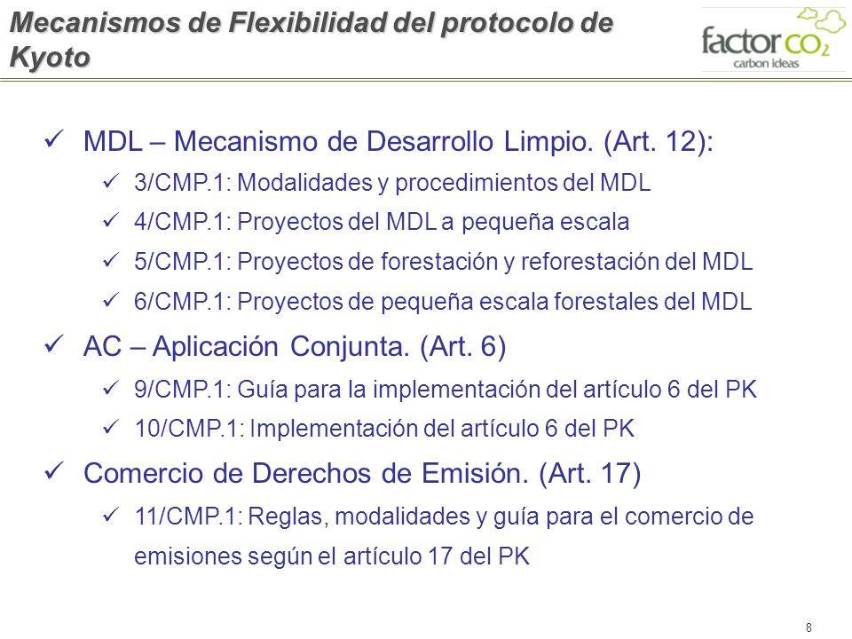 8 MDL – Mecanismo de Desarrollo Limpio. (Art. 12): 3/CMP.1: Modalidades y procedimientos del MDL 4/CMP.1: Proyectos del MDL a pequeña escala 5/CMP.1: