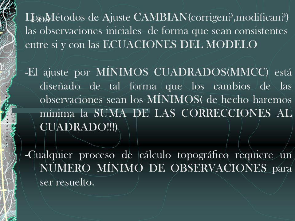 El AJUSTE DE OBSERVACIONES SE INTERRELACIONA CON OTRAS MATERIAS DE LA SIGUIENTE FORMA: TOPOGRAFÍAGEODESIAFOTOGRAMETRÍA (la caja de herramientas del topógrafo) AJUSTE DE OBSERVACIONES ÁLGEBRA MATRICIAL ESTADÍSTICA Y PROBABILIDAD
