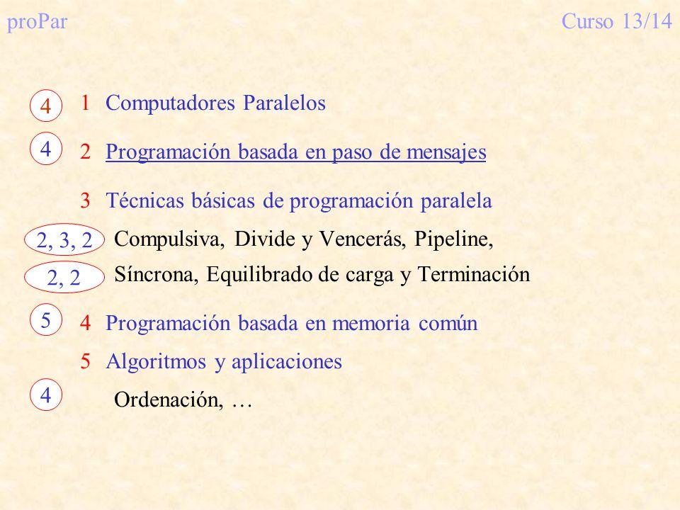 proParCurso 13/14 1Computadores Paralelos 2Programación basada en paso de mensajes 3Técnicas básicas de programación paralela Compulsiva, Divide y Ven