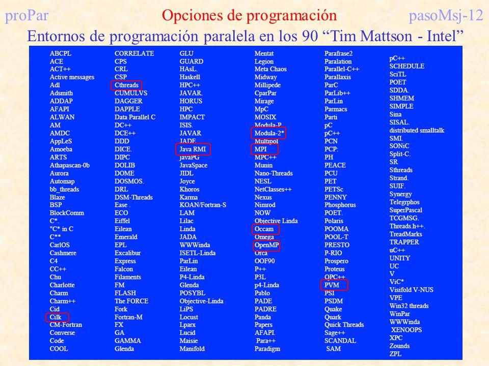 proParOpciones de programaciónpasoMsj-12 Entornos de programación paralela en los 90 Tim Mattson - Intel