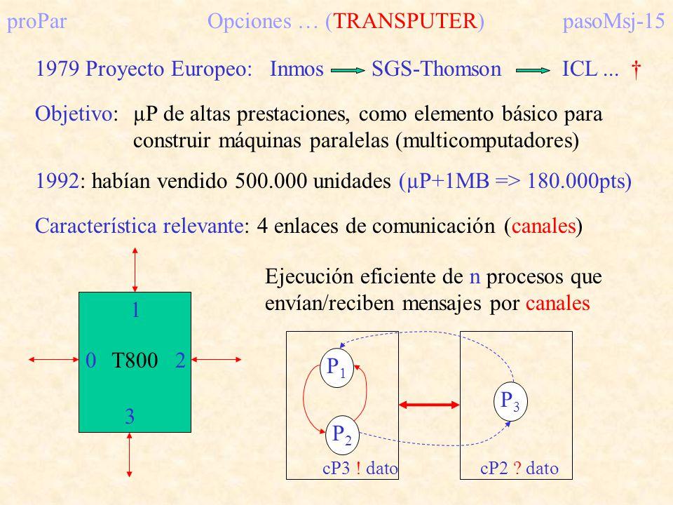 1979 Proyecto Europeo: InmosSGS-Thomson ICL... Objetivo:µP de altas prestaciones, como elemento básico para construir máquinas paralelas (multicomputa