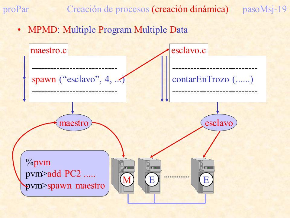 proParCreación de procesos (creación dinámica)pasoMsj-19 MPMD: Multiple Program Multiple Data --------------------------- spawn (esclavo, 4,...) -----