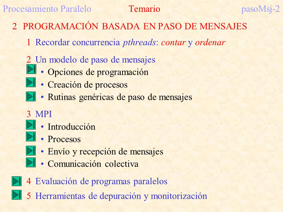 proParOpciones de programaciónpasoMsj-13 1 A Pattern Language for Parallel Programming 2 Background and Jargon of Parallel Computing 3 The Finding Concurrency Design Space 4 The Algorithm Structure Design Space 5 The Supporting Structures Design Space 6 The Implementation Mechanisms Design Space 7 A Brief Introduction to OpenMP 8 A Brief Introduction to MPI 9 A Brief Introduction to Concurrent Programming in Java 2005