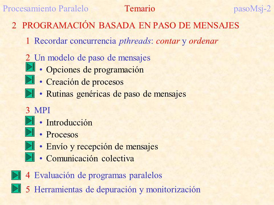 Procesamiento ParaleloTemariopasoMsj-2 2PROGRAMACIÓN BASADA EN PASO DE MENSAJES 1Recordar concurrencia pthreads: contar y ordenar 2Un modelo de paso d