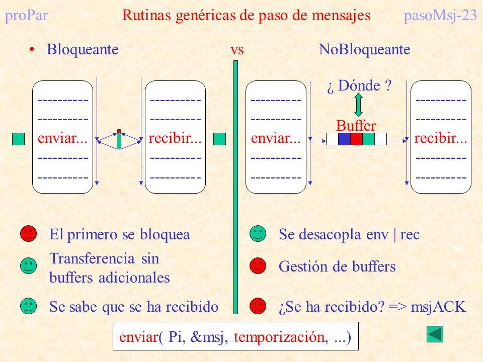 proParRutinas genéricas de paso de mensajespasoMsj-23 Bloqueante vsNoBloqueante ---------- enviar... ---------- recibir... ---------- El primero se bl