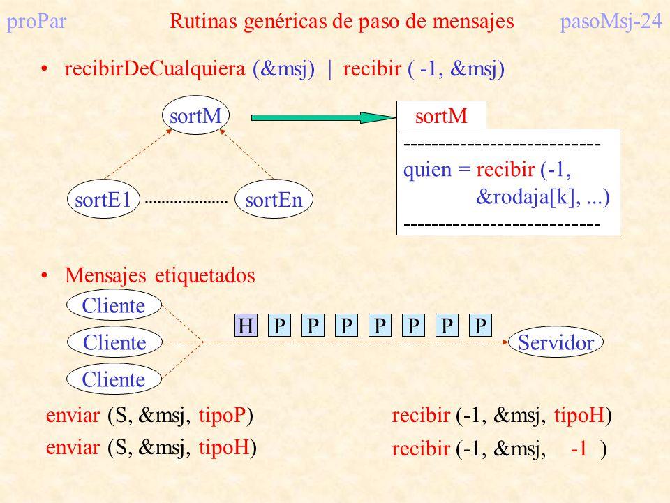 proParRutinas genéricas de paso de mensajespasoMsj-24 recibirDeCualquiera (&msj) | recibir ( -1, &msj) sortE1sortEn sortM ---------------------------