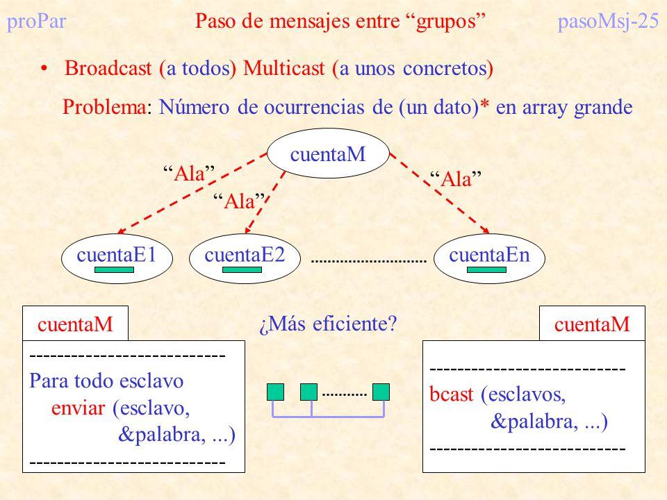 proParPaso de mensajes entre grupospasoMsj-25 Broadcast (a todos) Multicast (a unos concretos) --------------------------- Para todo esclavo enviar (e