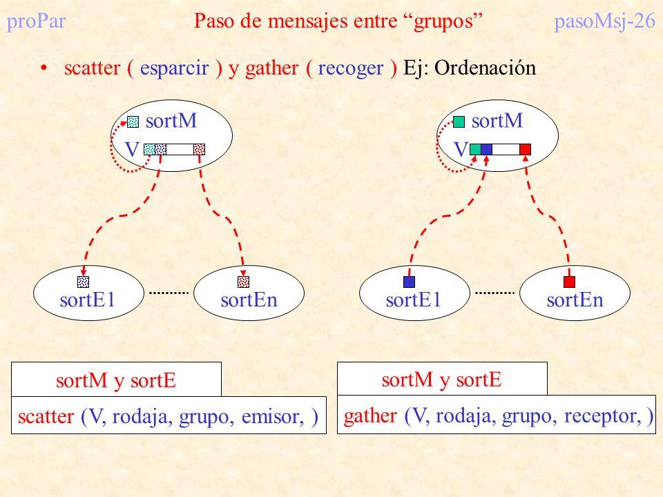 sortM sortE1sortEn V sortM sortE1sortEn V proParPaso de mensajes entre grupospasoMsj-26 scatter ( esparcir ) y gather ( recoger ) Ej: Ordenación scatt
