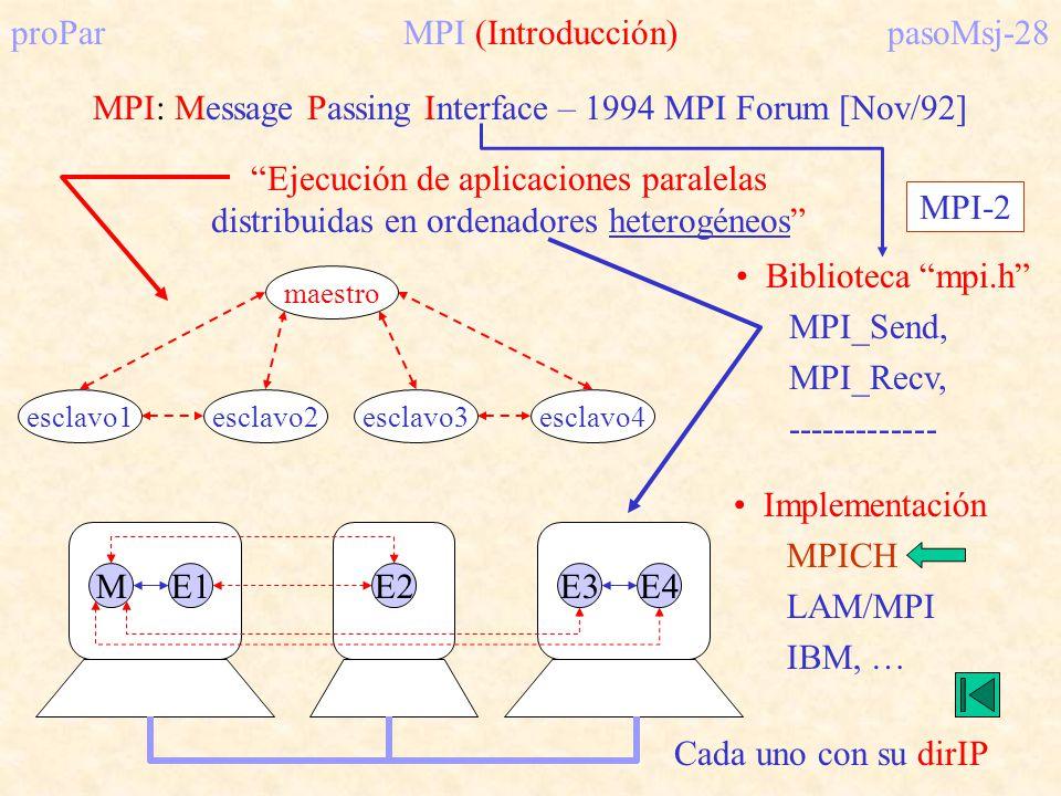 proParMPI (Introducción)pasoMsj-28 MPI: Message Passing Interface – 1994 MPI Forum [Nov/92] Ejecución de aplicaciones paralelas distribuidas en ordena