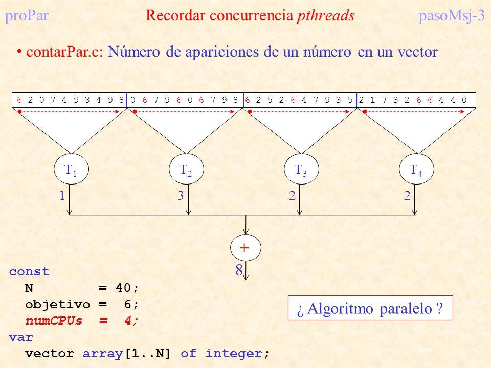 proParRecordar concurrencia pthreadspasoMsj-3 contarPar.c: Número de apariciones de un número en un vector 6 2 0 7 4 9 3 4 9 8 0 6 7 9 6 0 6 7 9 8 6 2