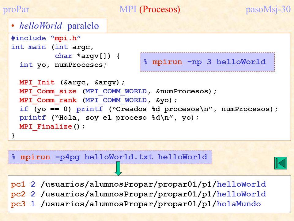 proParMPI (Procesos)pasoMsj-30 helloWorld paralelo #include mpi.h int main (int argc, char *argv[]) { int yo, numProcesos; MPI_Init (&argc, &argv); MP
