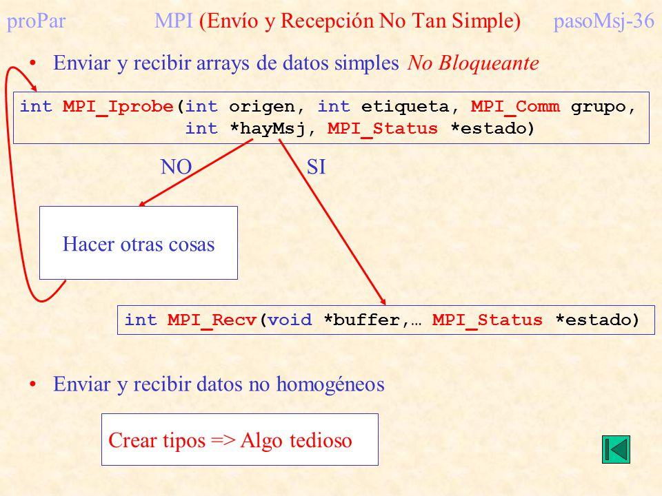 proParMPI (Envío y Recepción No Tan Simple)pasoMsj-36 int MPI_Iprobe(int origen, int etiqueta, MPI_Comm grupo, int *hayMsj, MPI_Status *estado) Enviar