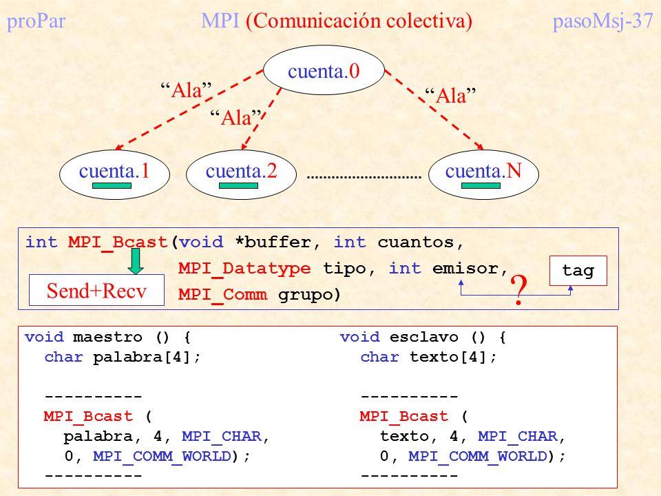 proParMPI (Comunicación colectiva)pasoMsj-37 int MPI_Bcast(void *buffer, int cuantos, MPI_Datatype tipo, int emisor, MPI_Comm grupo) cuenta.0 cuenta.1