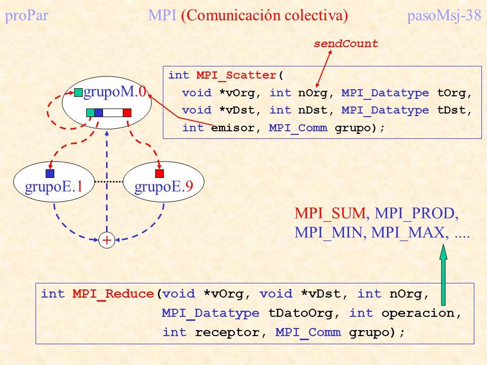 proParMPI (Comunicación colectiva)pasoMsj-38 int MPI_Scatter( void *vOrg, int nOrg, MPI_Datatype tOrg, void *vDst, int nDst, MPI_Datatype tDst, int em