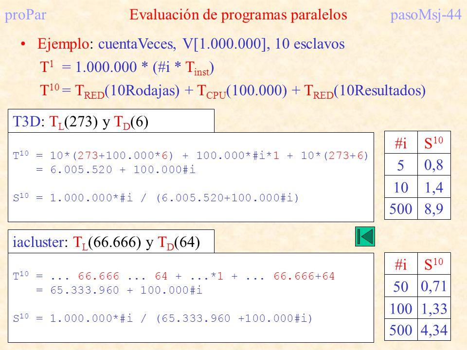 proParEvaluación de programas paralelospasoMsj-44 Ejemplo: cuentaVeces, V[1.000.000], 10 esclavos T 1 = 1.000.000 * (#i * T inst ) T 10 = T RED (10Rod