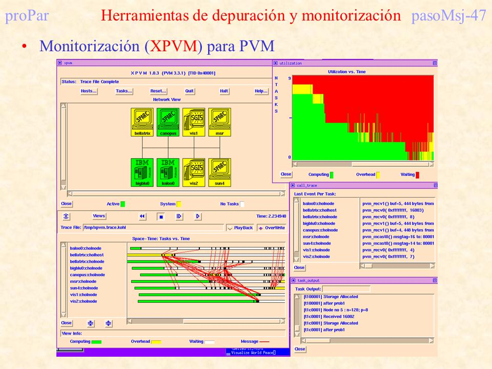 proParHerramientas de depuración y monitorizaciónpasoMsj-47 Monitorización (XPVM) para PVM