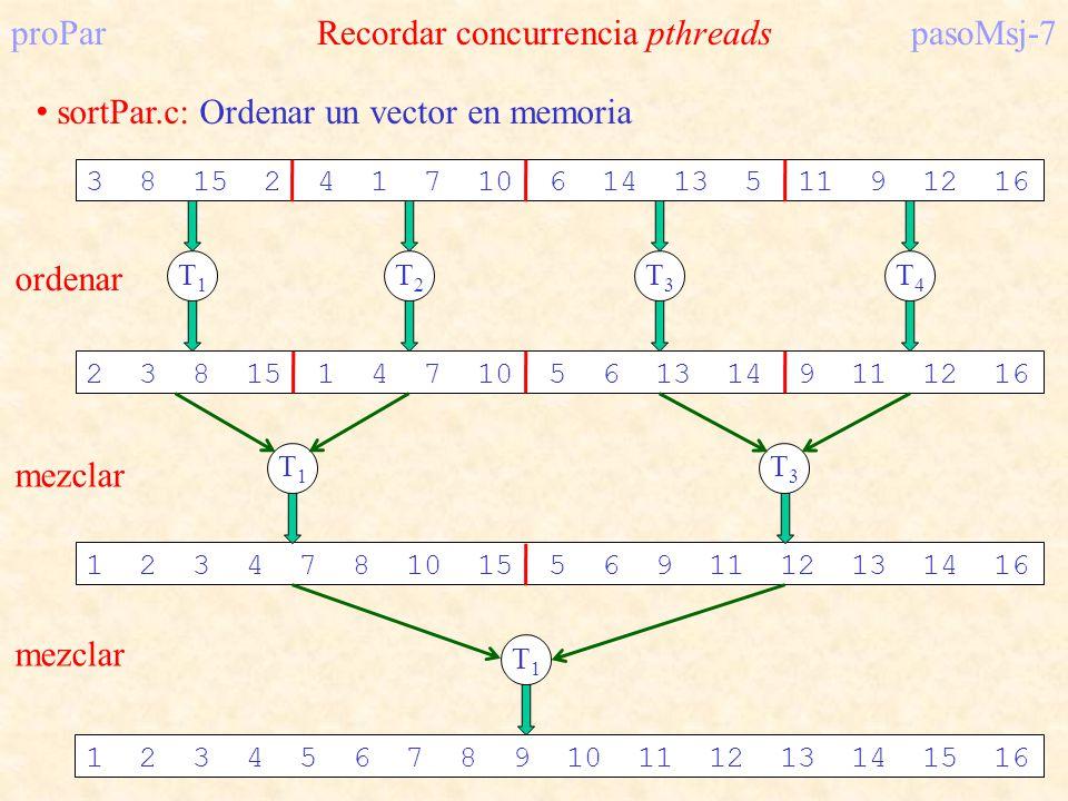 proParRecordar concurrencia pthreadspasoMsj-7 sortPar.c: Ordenar un vector en memoria 3 8 15 2 4 1 7 10 6 14 13 5 11 9 12 16 T1T1 T2T2 T3T3 T4T4 2 3 8