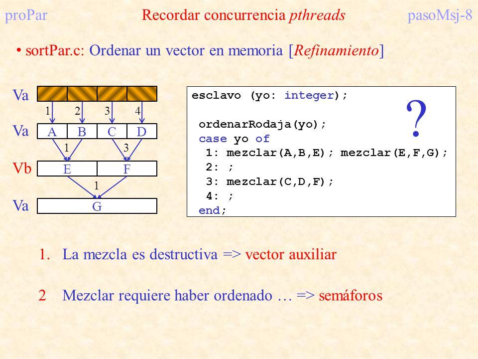proParRecordar concurrencia pthreadspasoMsj-8 sortPar.c: Ordenar un vector en memoria [Refinamiento] ABCD EF G 1234 13 1 esclavo (yo: integer); ordena
