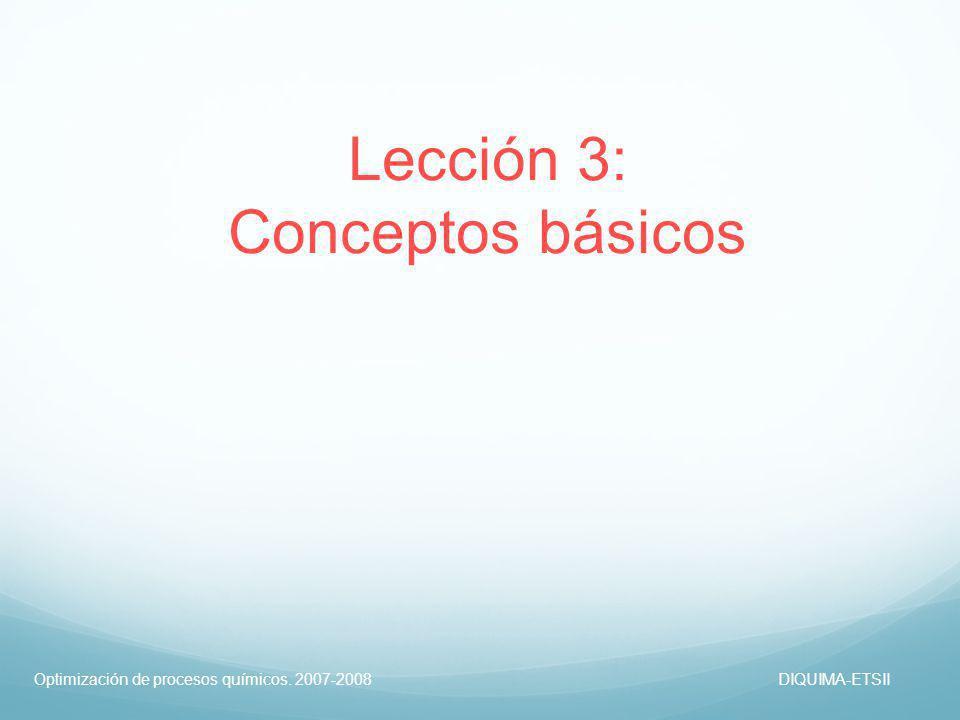 Optimización de procesos químicos. 2007-2008DIQUIMA-ETSII Lección 3: Conceptos básicos