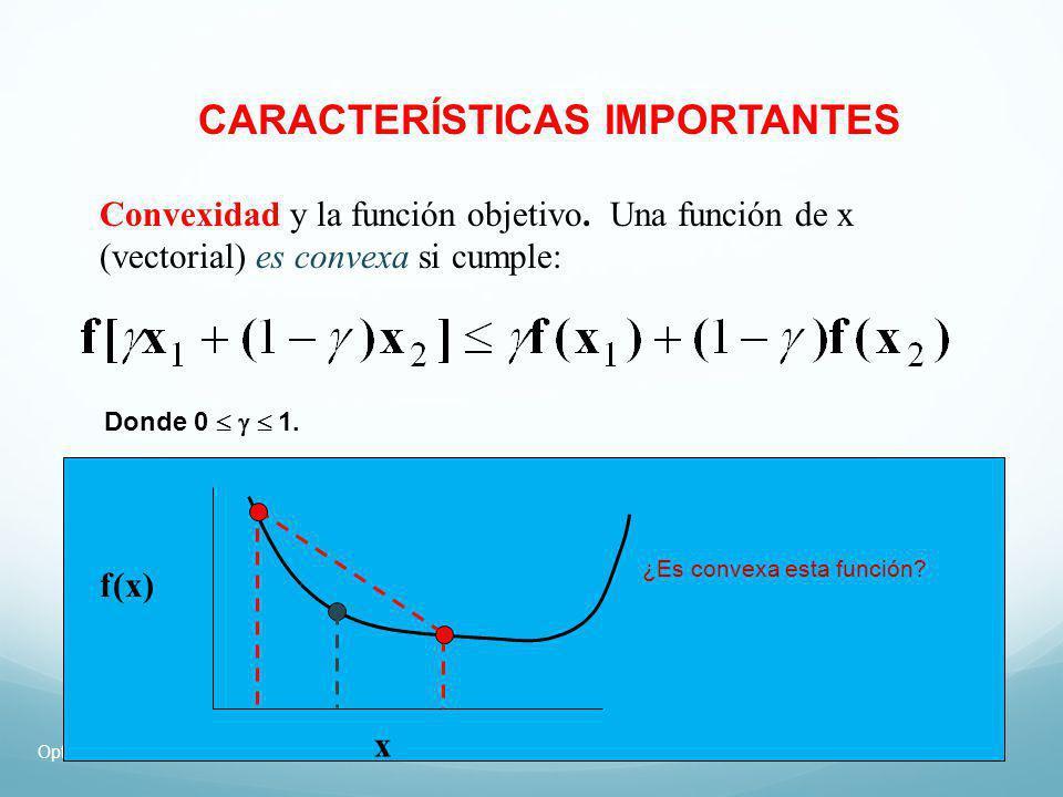 Optimización de procesos químicos.2007-2008DIQUIMA-ETSII Convexidad y la función objetivo.