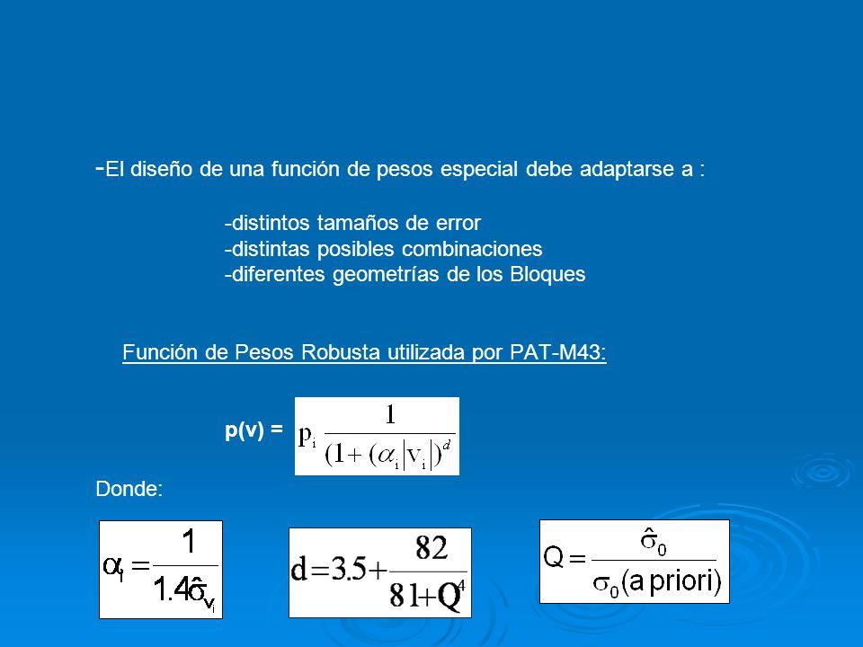 - El diseño de una función de pesos especial debe adaptarse a : -distintos tamaños de error -distintas posibles combinaciones -diferentes geometrías d