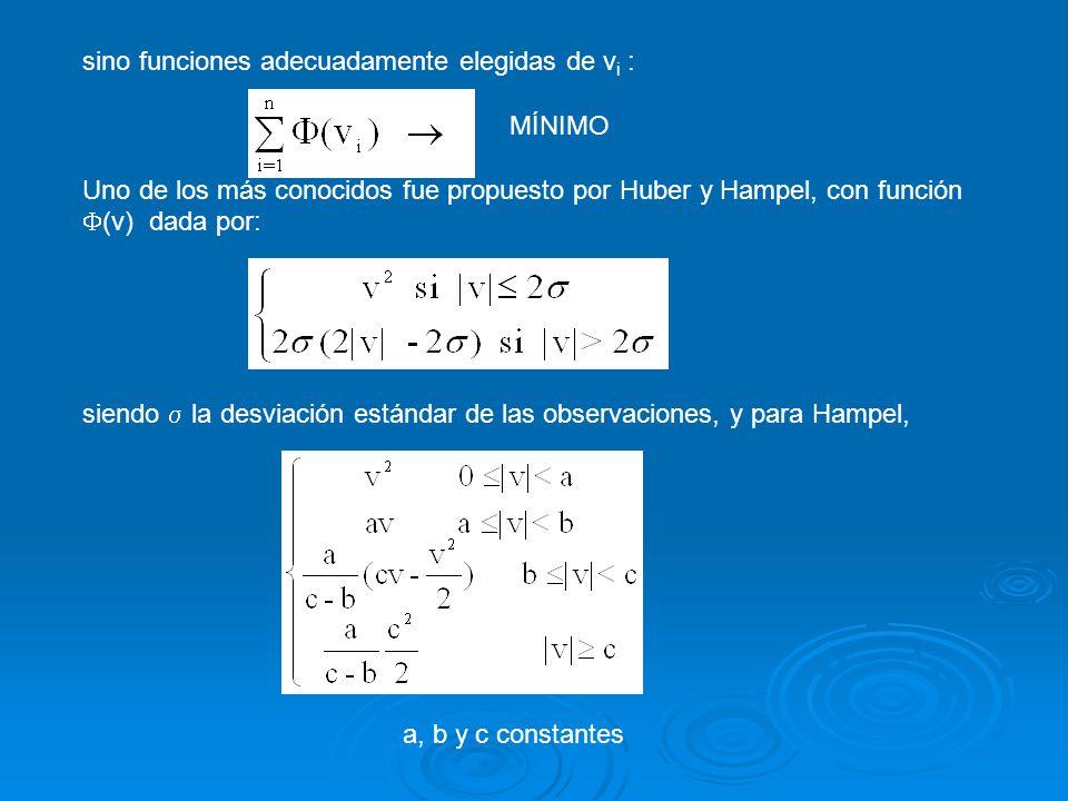 sino funciones adecuadamente elegidas de v i : MÍNIMO Uno de los más conocidos fue propuesto por Huber y Hampel, con función (v) dada por: siendo la d