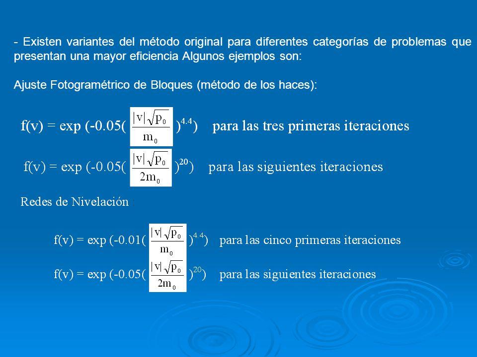 - Existen variantes del método original para diferentes categorías de problemas que presentan una mayor eficiencia Algunos ejemplos son: Ajuste Fotogr
