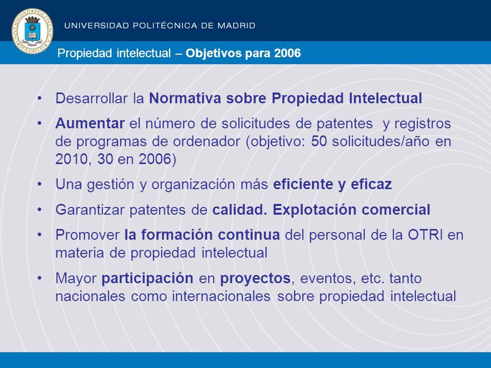 Propiedad intelectual – Objetivos para 2006 Desarrollar la Normativa sobre Propiedad Intelectual Aumentar el número de solicitudes de patentes y registros de programas de ordenador (objetivo: 50 solicitudes/año en 2010, 30 en 2006) Una gestión y organización más eficiente y eficaz Garantizar patentes de calidad.