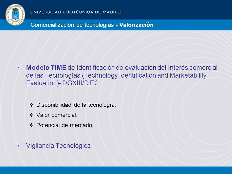 Comercialización de tecnologías - Valorización Modelo TIME de Identificación de evaluación del Interés comercial de las Tecnologías (Technology Identification and Marketability Evaluation)- DGXIII/D EC Disponibilidad de la tecnología.
