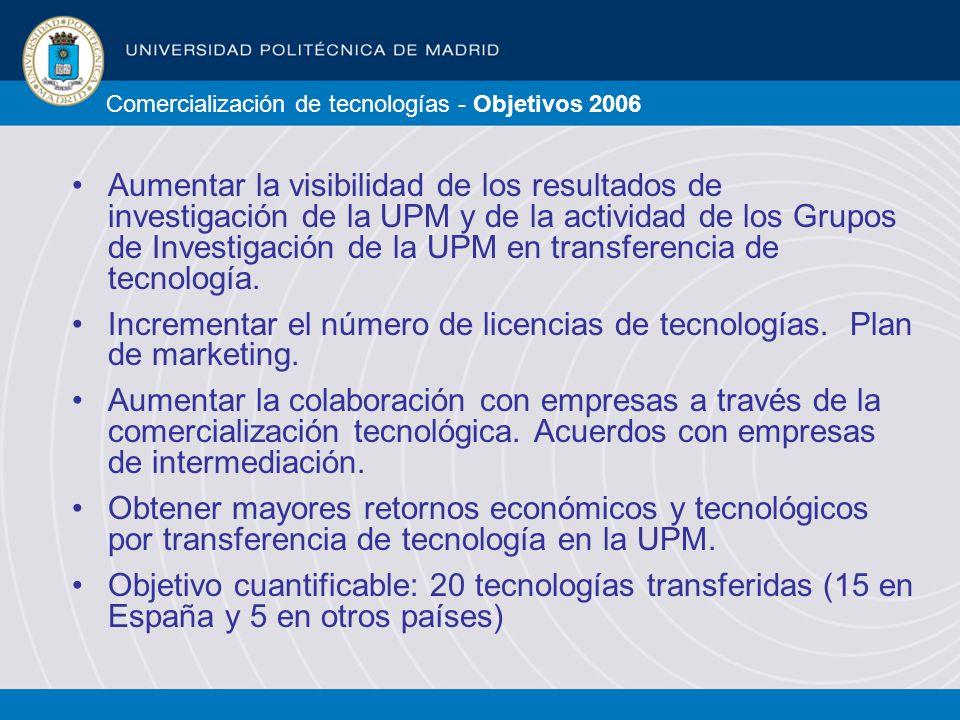Comercialización de tecnologías - Objetivos 2006 Aumentar la visibilidad de los resultados de investigación de la UPM y de la actividad de los Grupos de Investigación de la UPM en transferencia de tecnología.