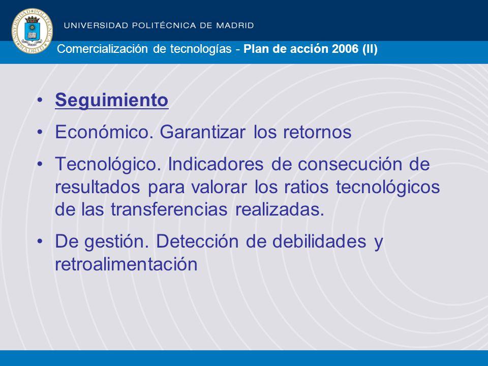 Comercialización de tecnologías - Plan de acción 2006 (II) Seguimiento Económico.
