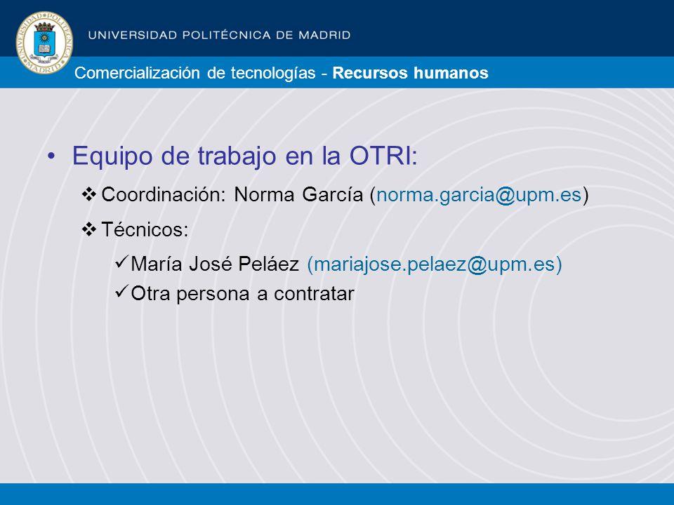 Comercialización de tecnologías - Recursos humanos Equipo de trabajo en la OTRI: Coordinación: Norma García (norma.garcia@upm.es) Técnicos: María José Peláez (mariajose.pelaez@upm.es) Otra persona a contratar