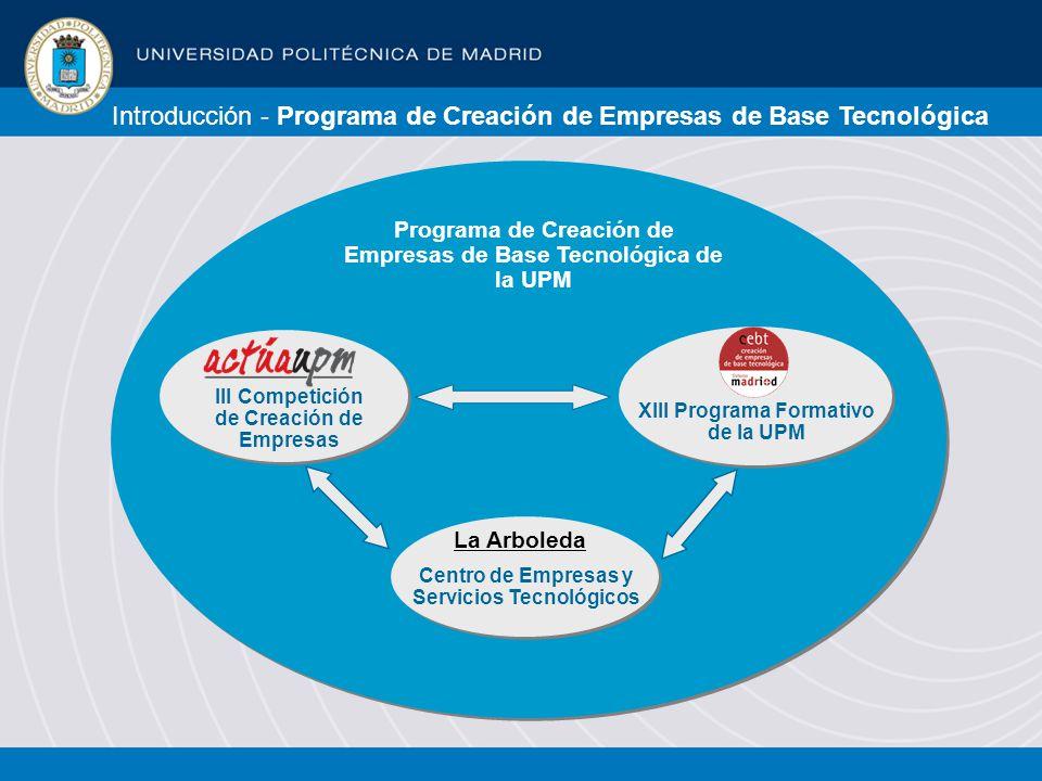 III Competición de Creación de Empresas Programa de Creación de Empresas de Base Tecnológica de la UPM XIII Programa Formativo de la UPM La Arboleda Centro de Empresas y Servicios Tecnológicos Introducción - Programa de Creación de Empresas de Base Tecnológica