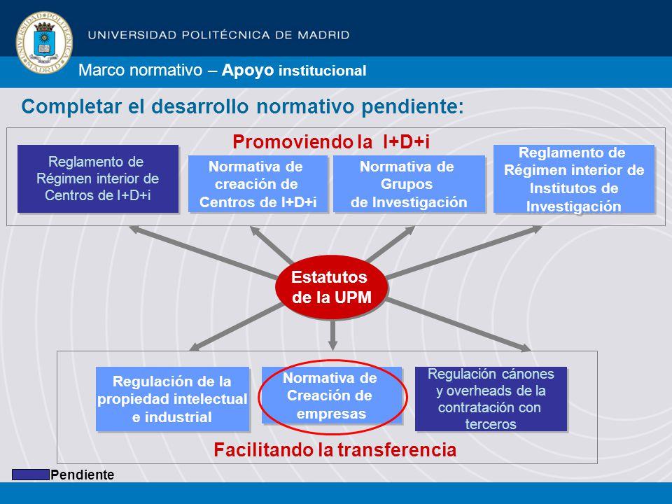 Facilitando la transferencia Promoviendo la I+D+i Estatutos de la UPM Estatutos de la UPM Regulación de la propiedad intelectual e industrial Regulación de la propiedad intelectual e industrial Regulación cánones y overheads de la contratación con terceros Regulación cánones y overheads de la contratación con terceros Reglamento de Régimen interior de Institutos de Investigación Reglamento de Régimen interior de Institutos de Investigación Normativa de creación de Centros de I+D+i Normativa de creación de Centros de I+D+i Normativa de Grupos de Investigación Normativa de Grupos de Investigación Normativa de Creación de empresas Normativa de Creación de empresas Reglamento de Régimen interior de Centros de I+D+i Reglamento de Régimen interior de Centros de I+D+i Pendiente Completar el desarrollo normativo pendiente: Marco normativo – Apoyo institucional