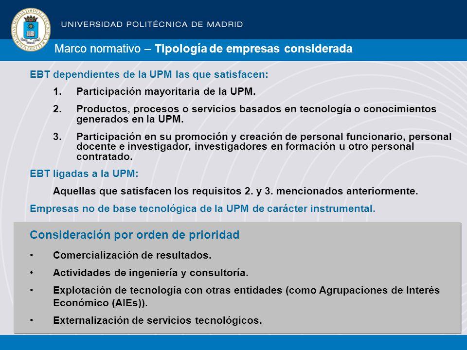 EBT dependientes de la UPM las que satisfacen: 1.Participación mayoritaria de la UPM.