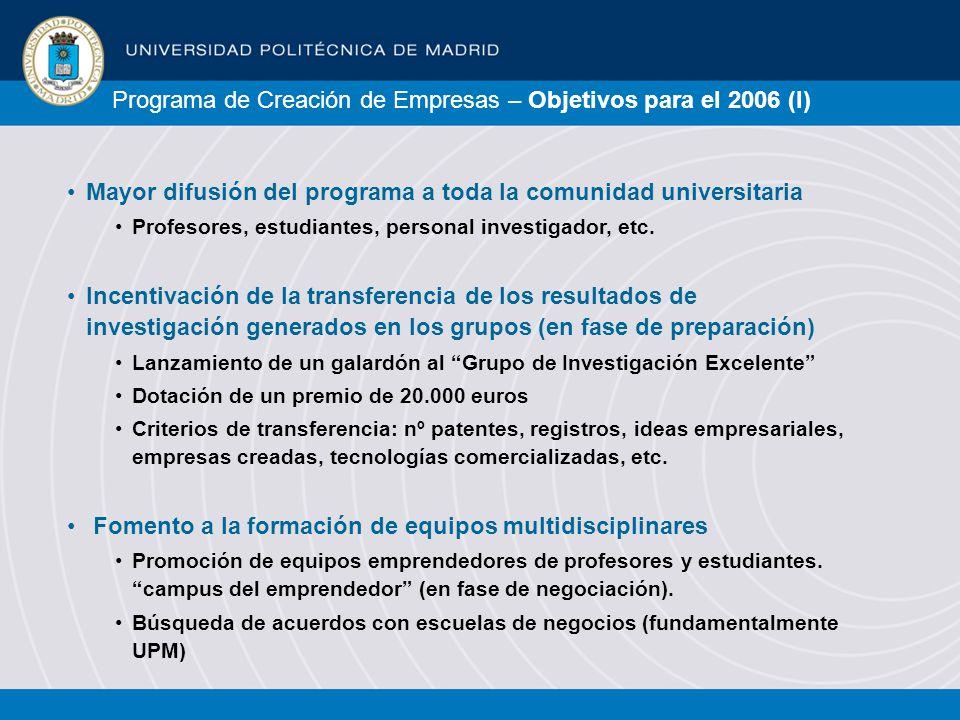 Programa de Creación de Empresas – Objetivos para el 2006 (I) Mayor difusión del programa a toda la comunidad universitaria Profesores, estudiantes, personal investigador, etc.