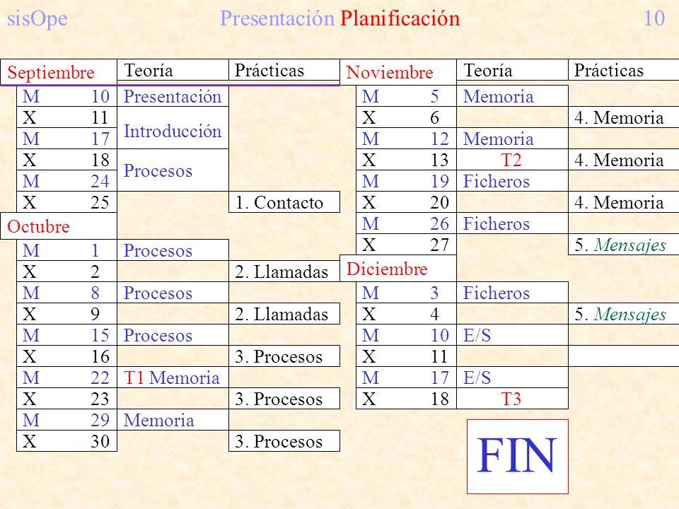 sisOpePresentación Planificación10 Septiembre M10 X11 M17 X18 M24 X25 M1M1 X2X2 Octubre M8M8 X9X9 M15 X16 M22 X23 M29 X30 Presentación Introducción Te