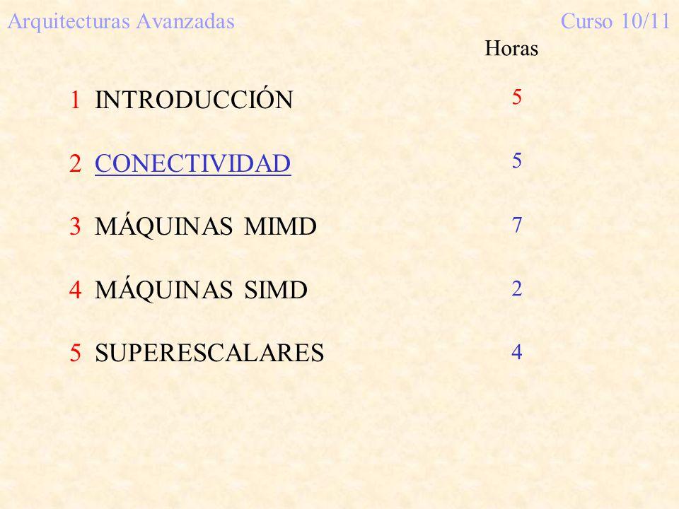 Arquitecturas AvanzadasCurso 10/11 1INTRODUCCIÓN 2CONECTIVIDAD 3MÁQUINAS MIMD 4MÁQUINAS SIMD 5SUPERESCALARES Horas 5 7 2 4