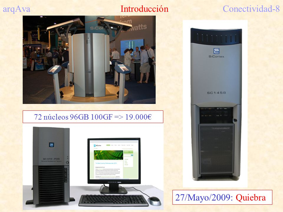 arqAva IntroducciónConectividad-8 72 núcleos 96GB 100GF => 19.000 27/Mayo/2009: Quiebra