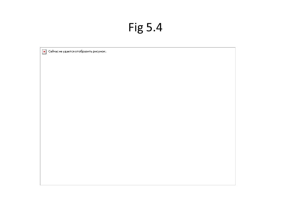 Fig 5.4