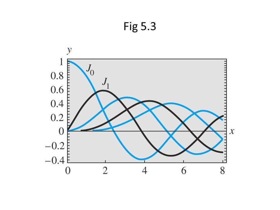 Ejemplo 3 Hallar la solución general de en (0, ) Solución Escribiendo la ED como recurriendo to (18) 1 – 2a = 3, b 2 c 2 = 9, 2c – 2 = 1, a 2 – p 2 c 2 = 0 luego a = 1, c = ½.